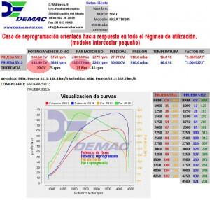 Ejemplo de reprogramacion_tdi105. Curvas de potencia y par comparadas