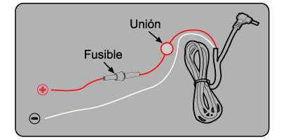 Cable de instalación fija