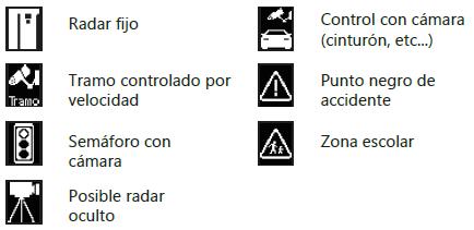 Supercombi III: Tipos de avisos